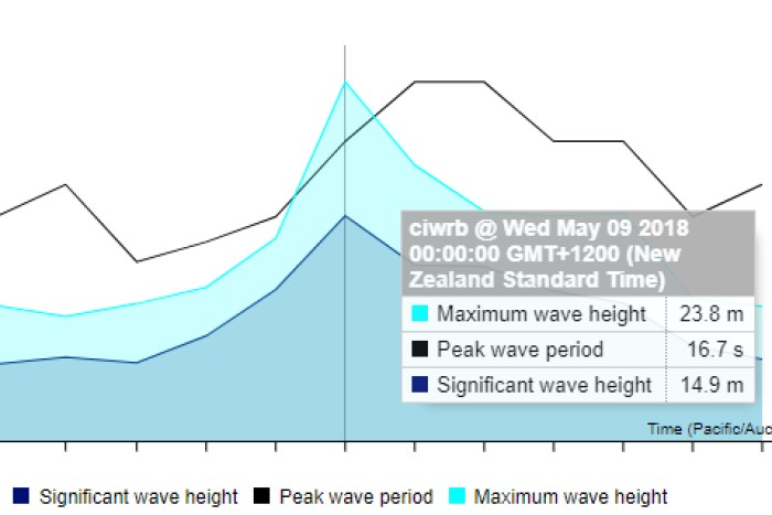 Seasense AXYS Graph.jpg